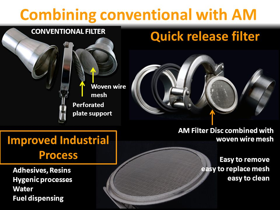 Improved Industrial Process