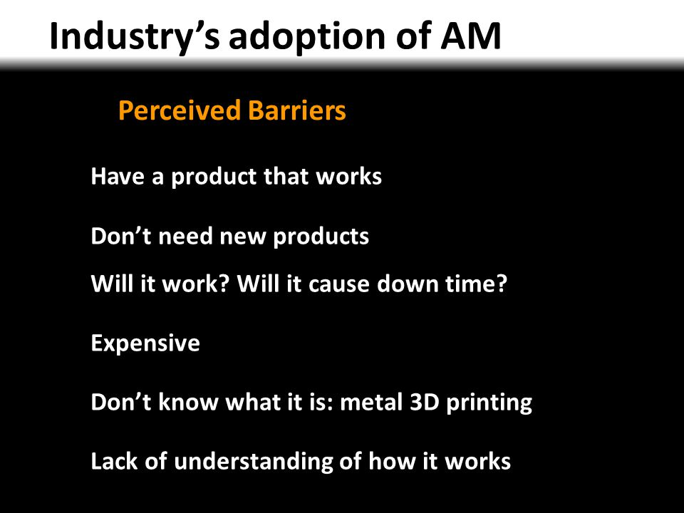 Industry's adoption of AM