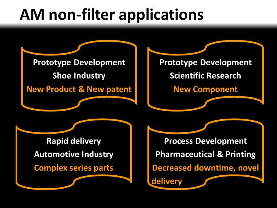 AM non-filter applications
