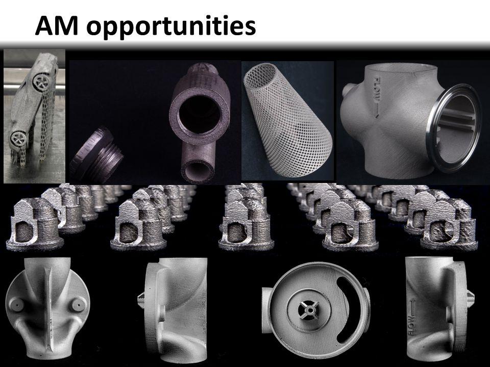 AM opportunities