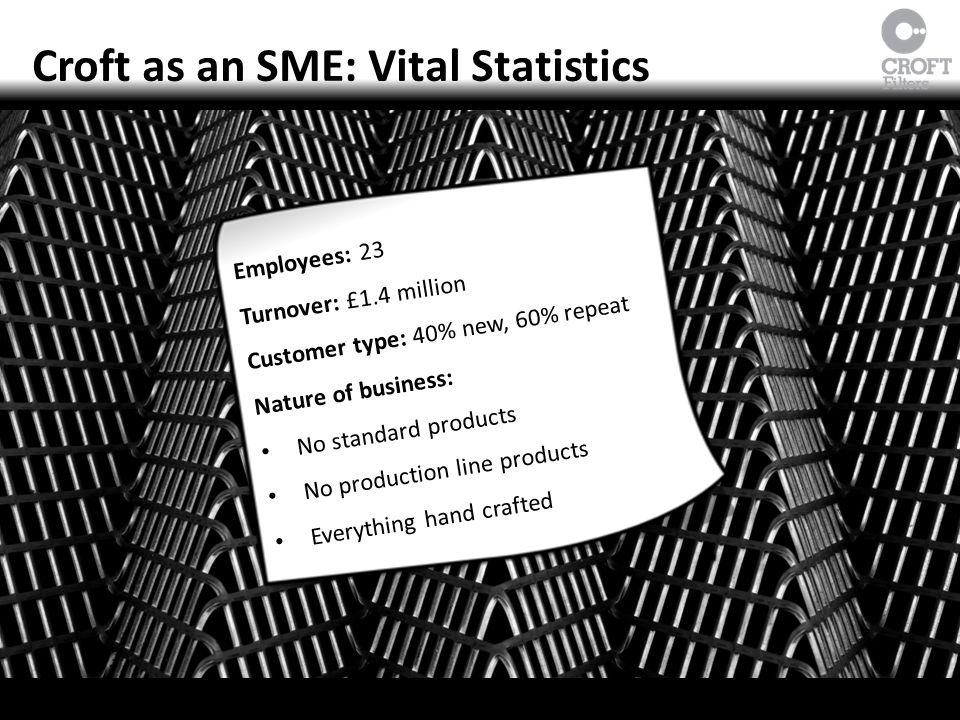 Croft as an SME: Vital Statistics
