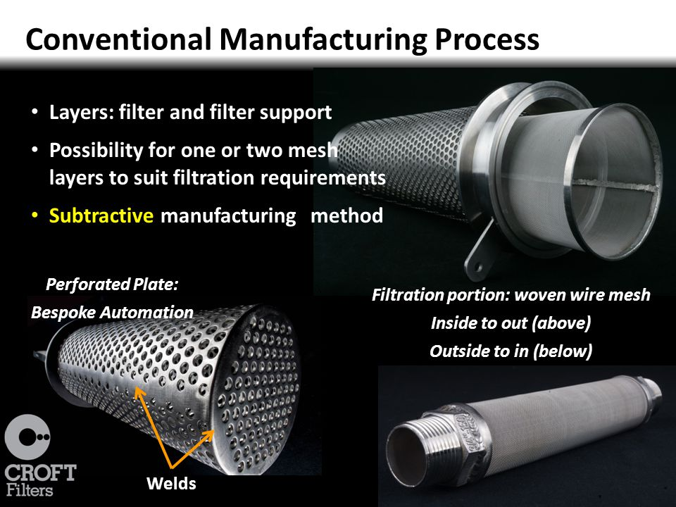 Conventional Manufacturing Process Filtration portion: woven wire mesh