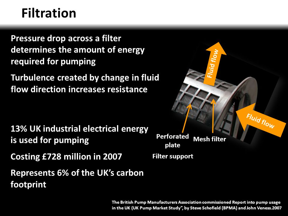 Filtration Pressure drop across a filter determines the amount of energy required for pumping.