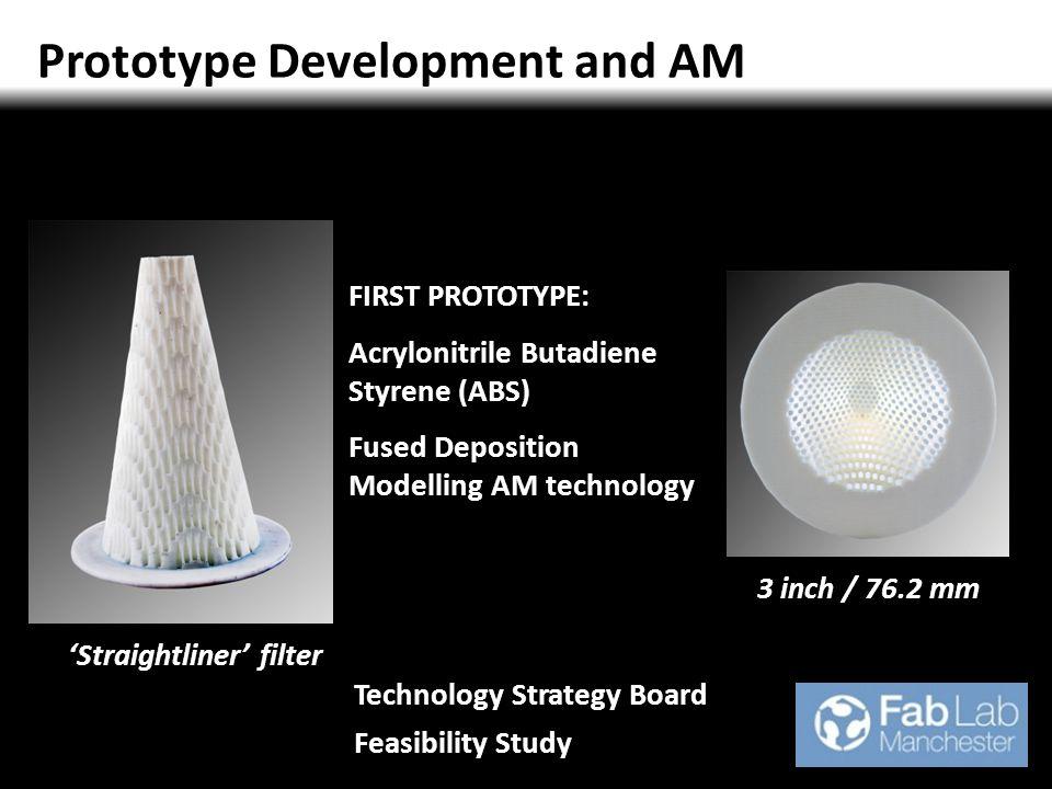 Prototype Development and AM
