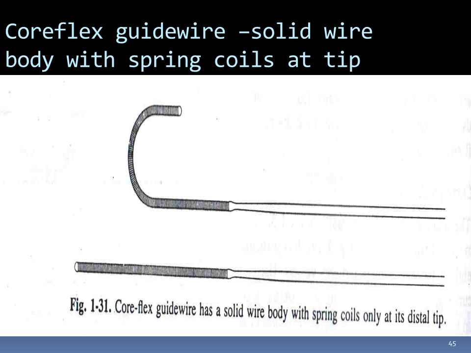 Coreflex guidewire –solid wire body with spring coils at tip