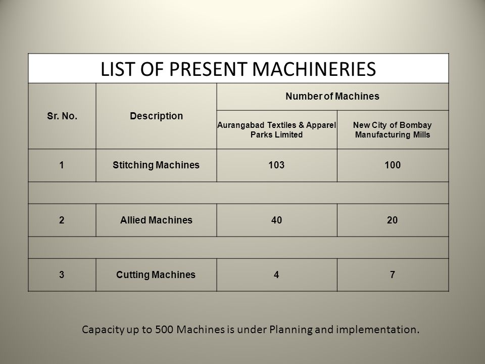 LIST OF PRESENT MACHINERIES
