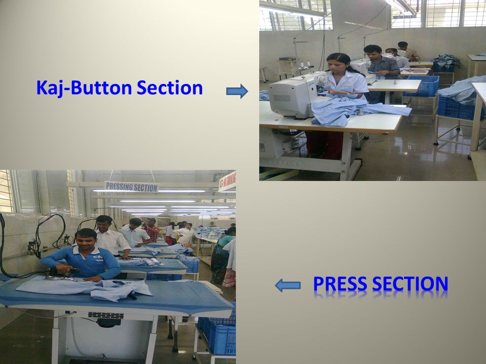 Kaj-Button Section pRESS Section