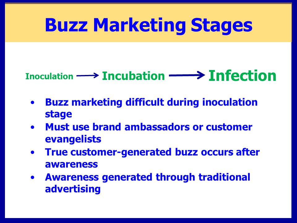 Buzz Marketing Stages Infection Incubation