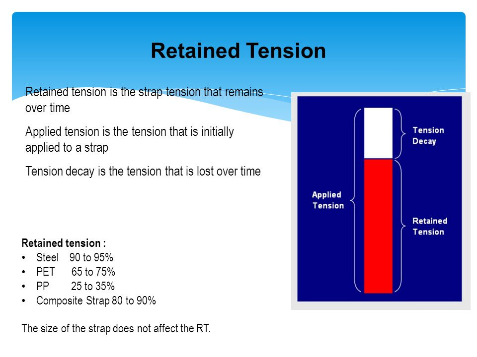 Retained Tension Retained tension is the strap tension that remains over time. Applied tension is the tension that is initially applied to a strap.