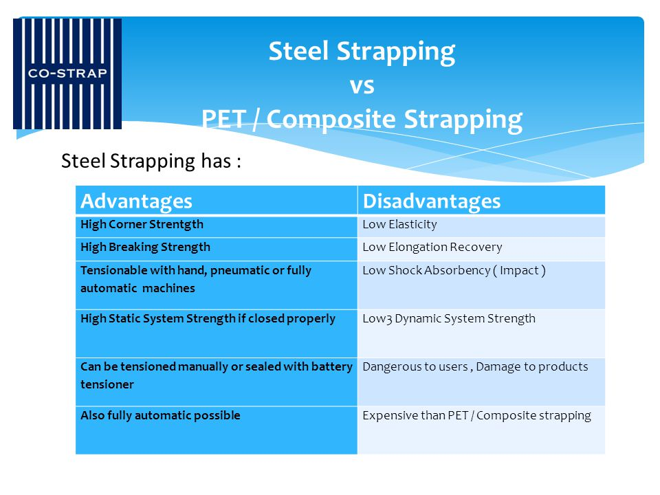 Steel Strapping vs PET / Composite Strapping