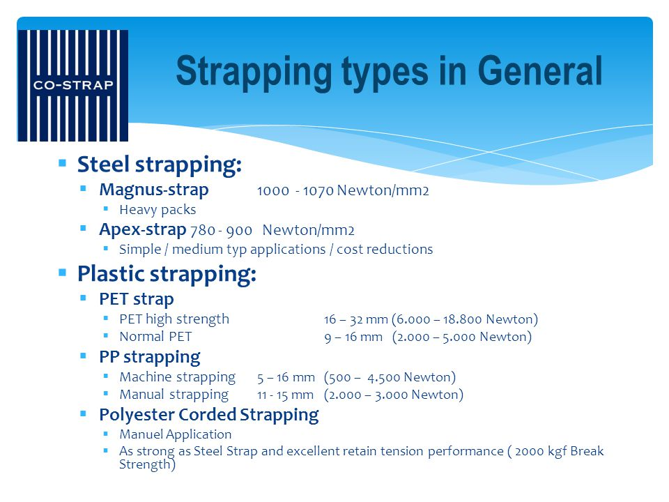 Strapping types in General