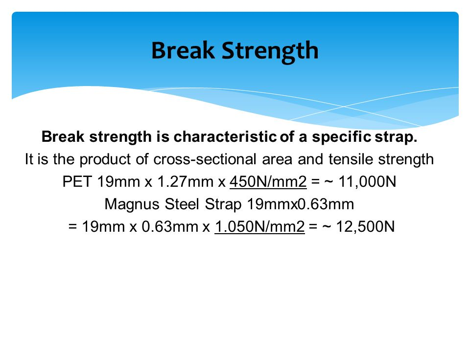Break strength is characteristic of a specific strap.