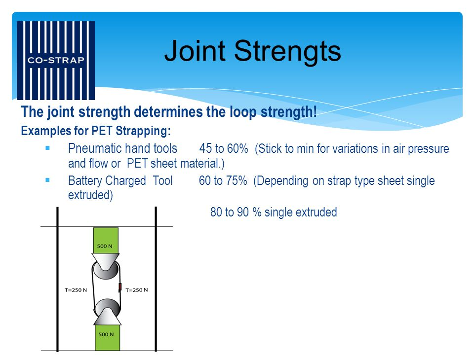 Joint Strengts The joint strength determines the loop strength!