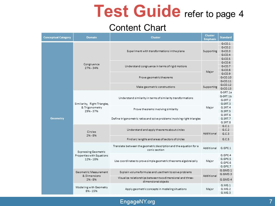 Test Guide refer to page 4 Content Chart EngageNY.org