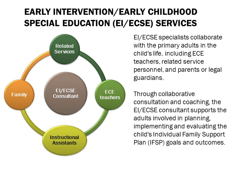 Instructional Assistants