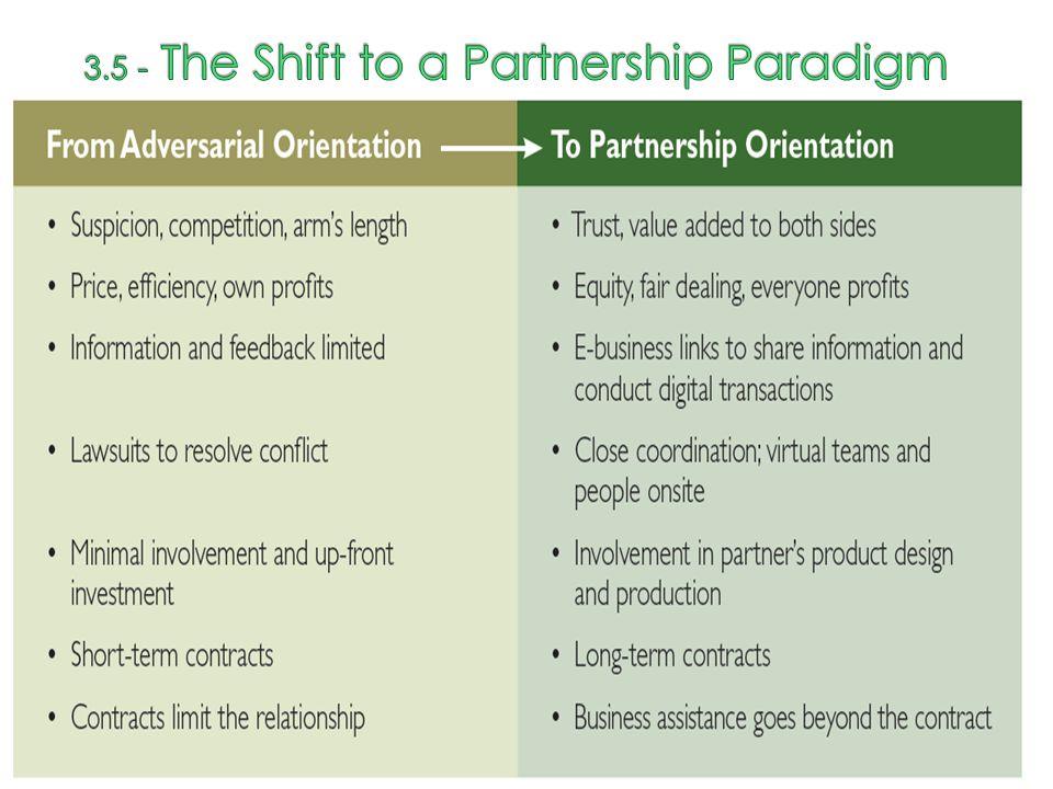 3.5 - The Shift to a Partnership Paradigm