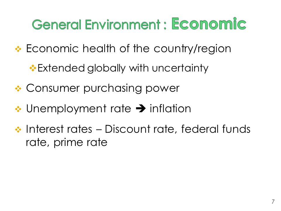 General Environment : Economic