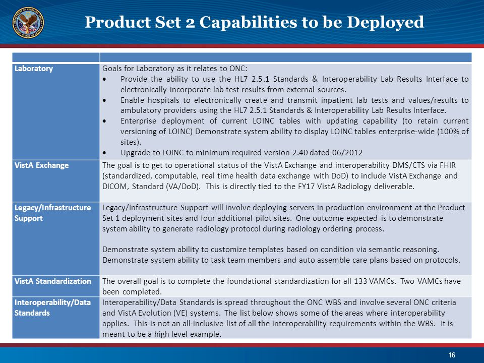 Product Set 2 Capabilities to be Deployed