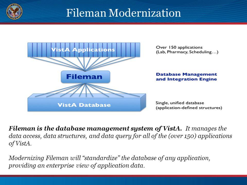 Fileman Modernization