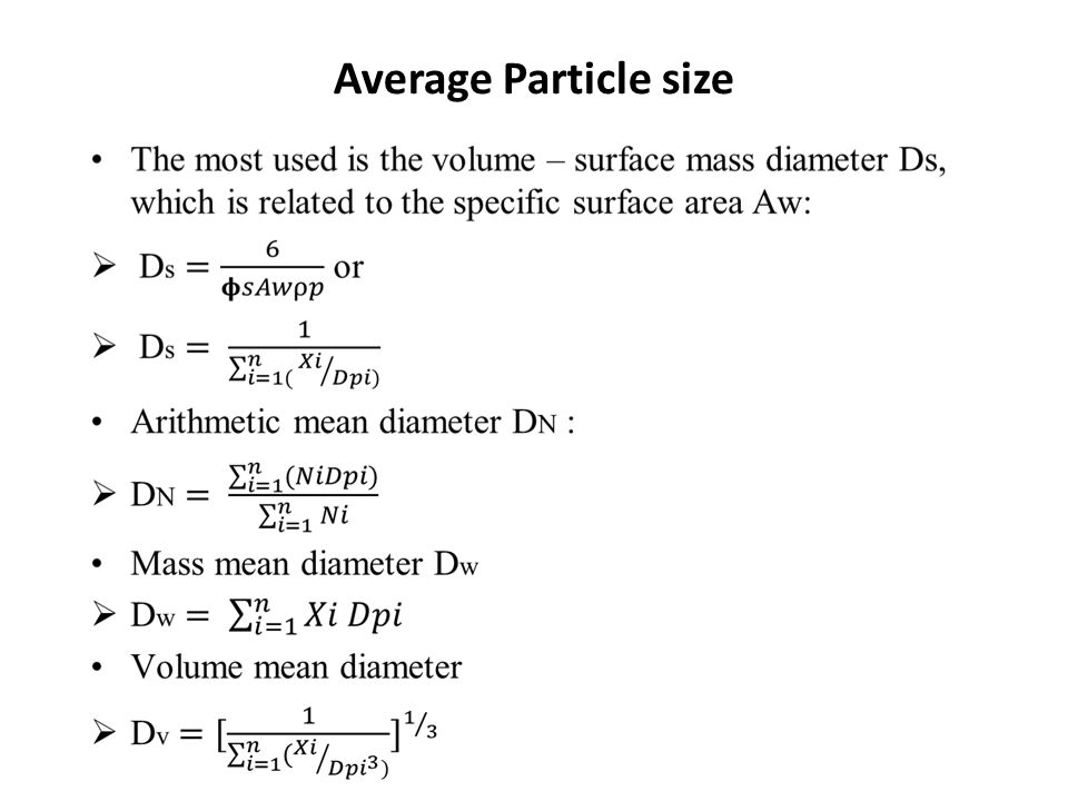 Average Particle size