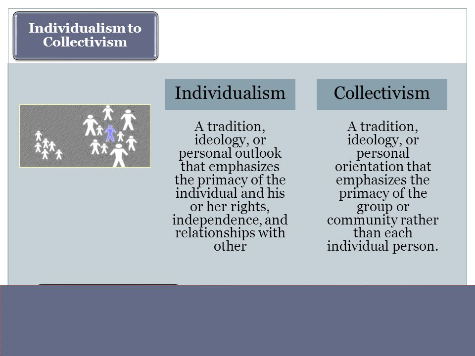 Individualism to Collectivism Individualism to Collectivism
