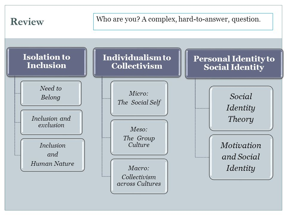 Review Isolation to Inclusion Individualism to Collectivism