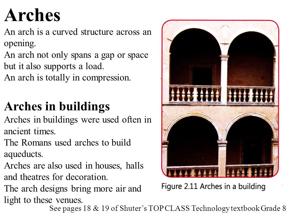 Arches Arches in buildings