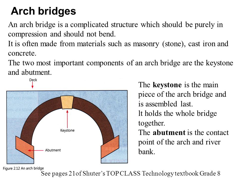 Arch bridges An arch bridge is a complicated structure which should be purely in compression and should not bend.