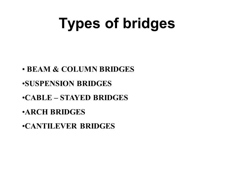 Types of bridges BEAM & COLUMN BRIDGES SUSPENSION BRIDGES