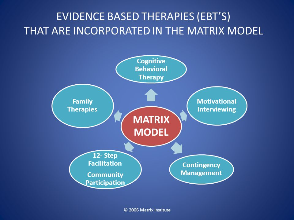 EVIDENCE BASED THERAPIES (EBT'S) THAT ARE INCORPORATED IN THE MATRIX MODEL