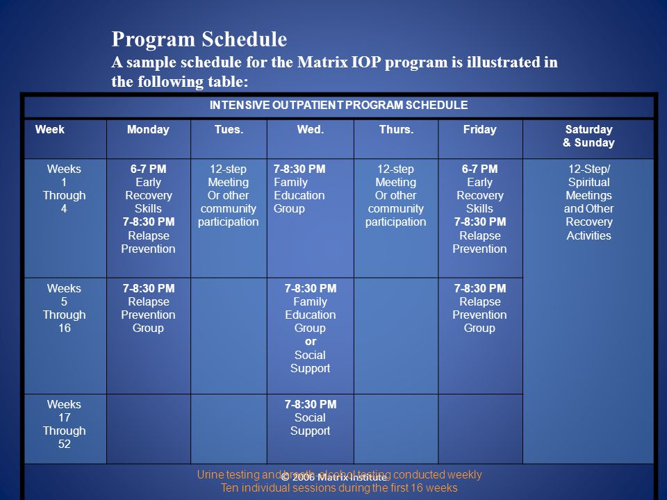 INTENSIVE OUTPATIENT PROGRAM SCHEDULE