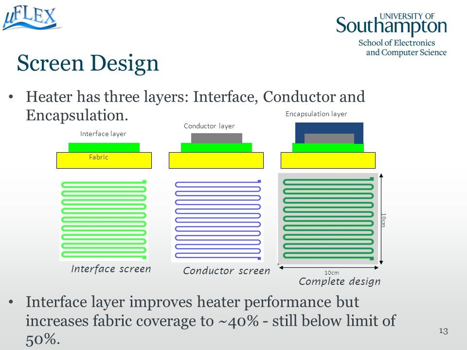 Screen Design Heater has three layers: Interface, Conductor and Encapsulation.