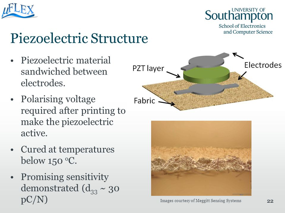 Piezoelectric Structure
