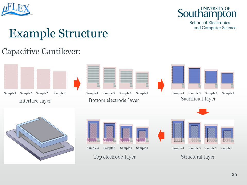 Example Structure Capacitive Cantilever: Sacrificial layer