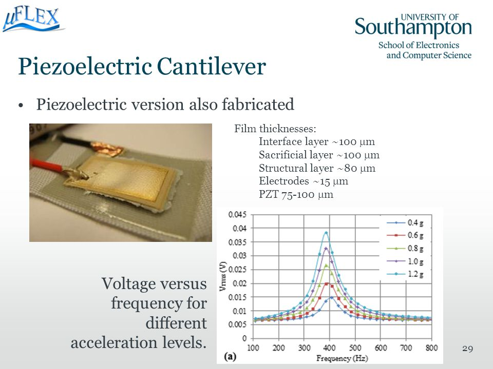 Piezoelectric Cantilever
