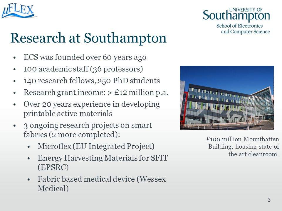 Research at Southampton