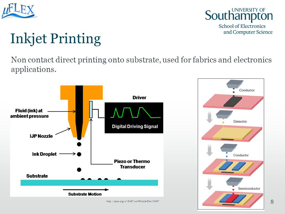 Inkjet Printing Non contact direct printing onto substrate, used for fabrics and electronics applications.