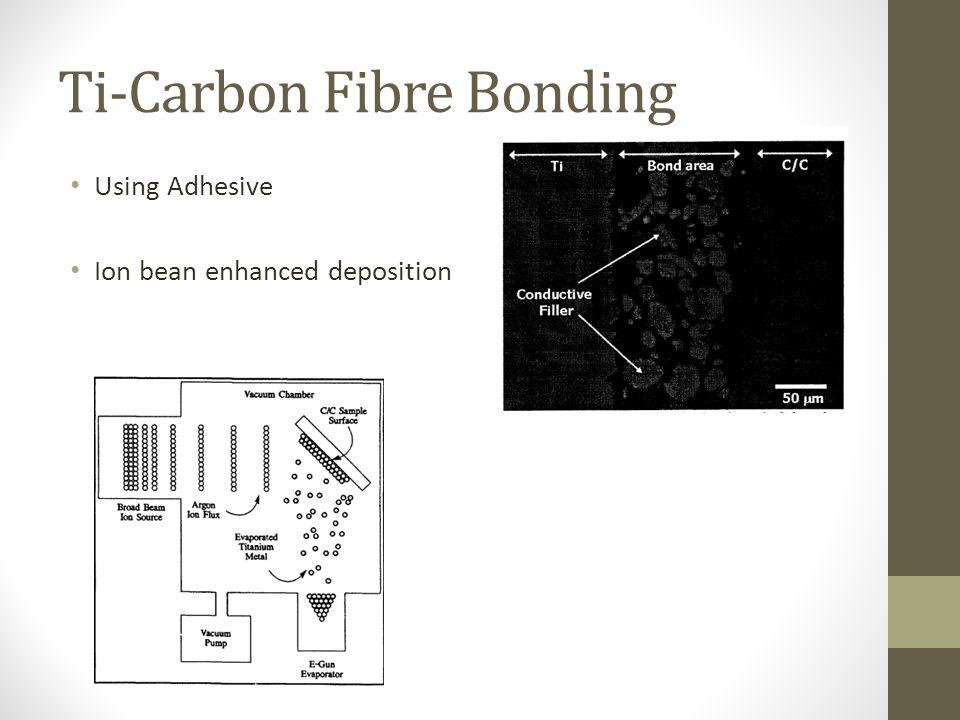 Ti-Carbon Fibre Bonding