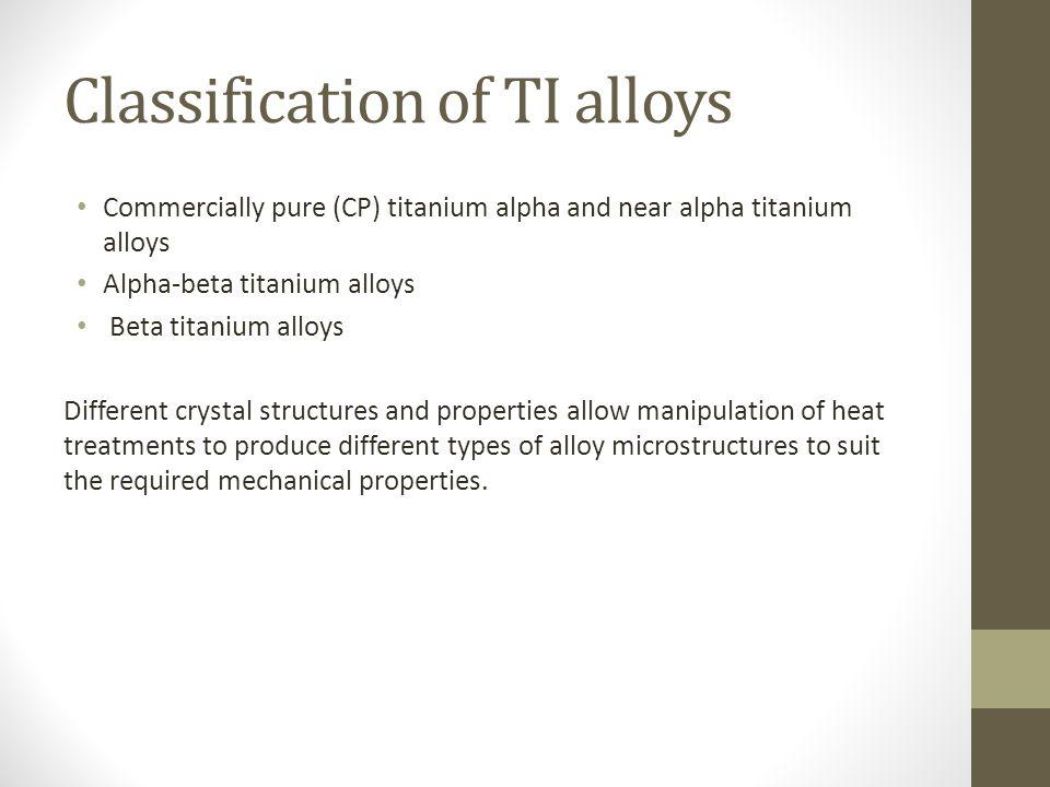 Classification of TI alloys