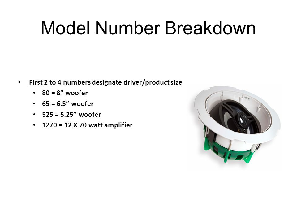 Model Number Breakdown