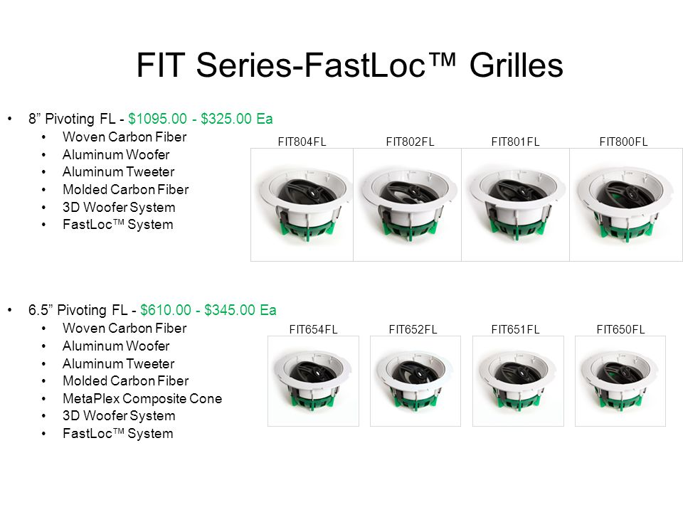 FIT Series-FastLoc™ Grilles