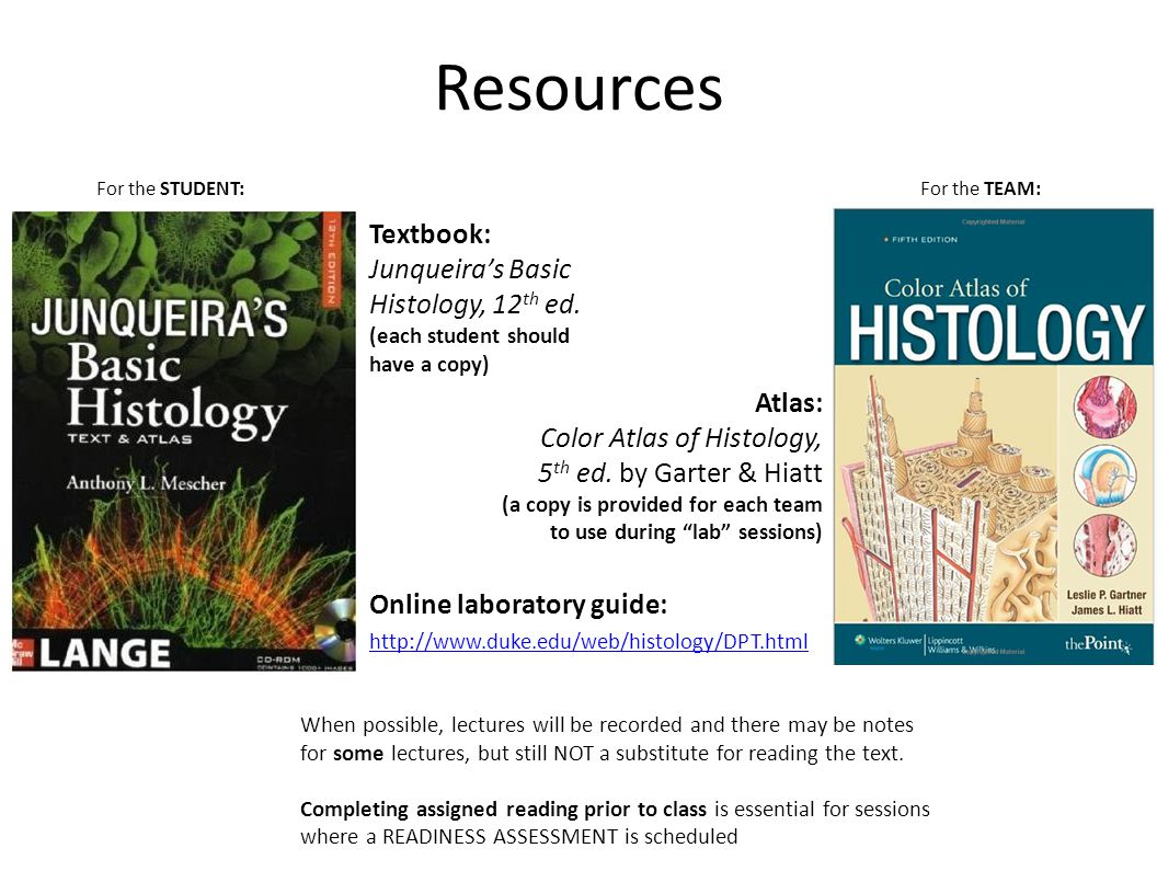 Resources Textbook: Junqueira's Basic Histology, 12th ed. Atlas: