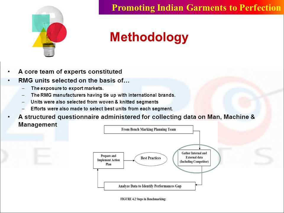 Methodology Promoting Indian Garments to Perfection