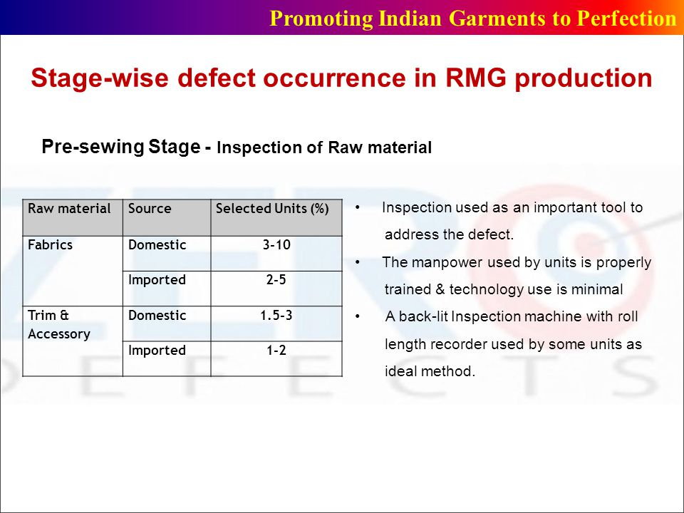 Stage-wise defect occurrence in RMG production