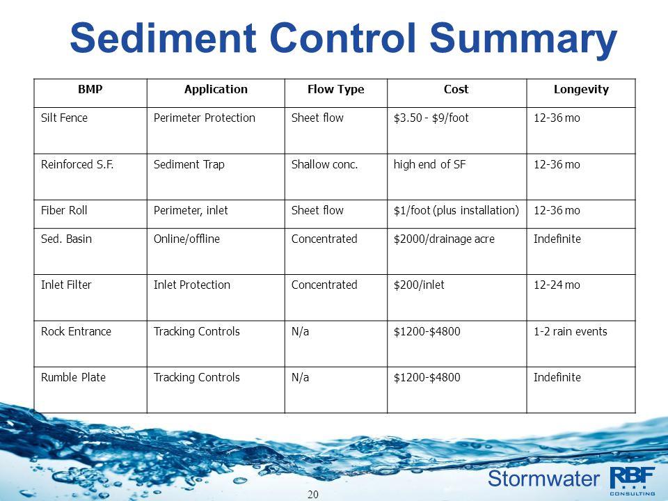 Sediment Control Summary
