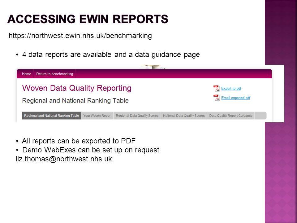 ACCESSING EWIN REPORTS