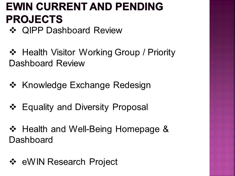 EwIN current and pending projects