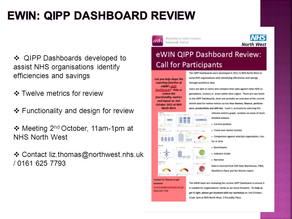 EWIN: QIPP DASHBOARD REVIEW