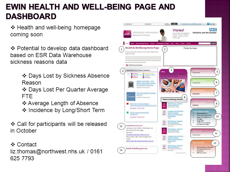 EWIN HEALTH AND WELL-BEING PAGE AND DASHBOARD