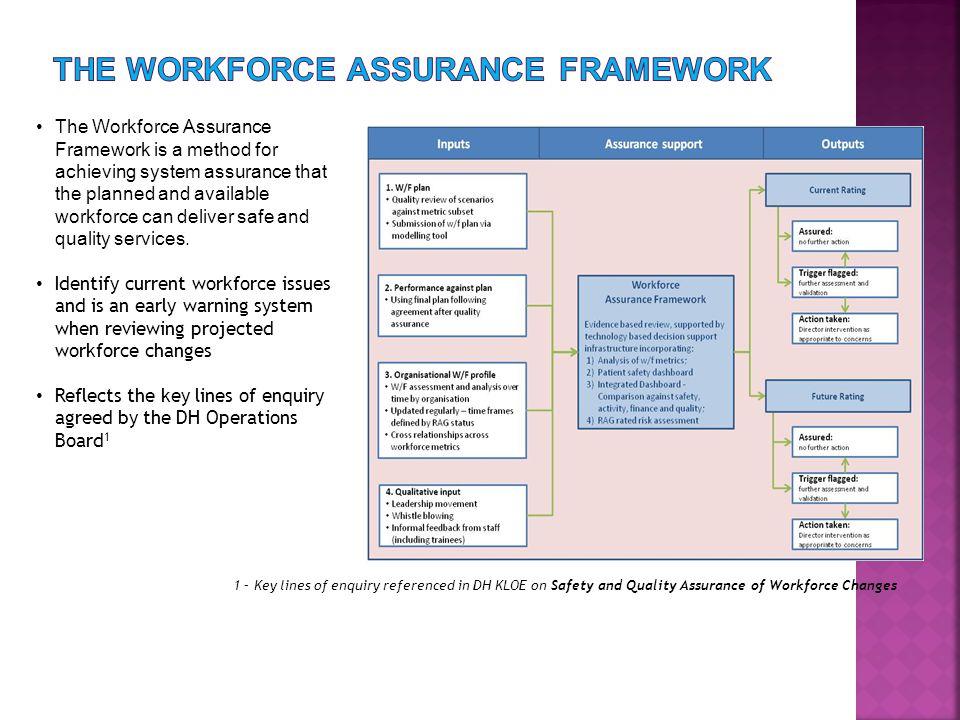 The WORKFORCE assurance framework
